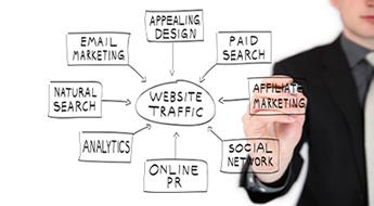 Curso de Marketing Digital Para E-commerce. Treinamento completo para divulgação de lojas virtuais.