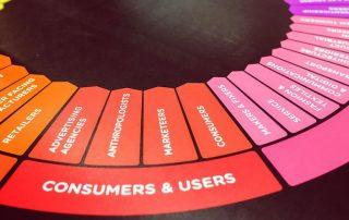 A importância das cores no e-commerce
