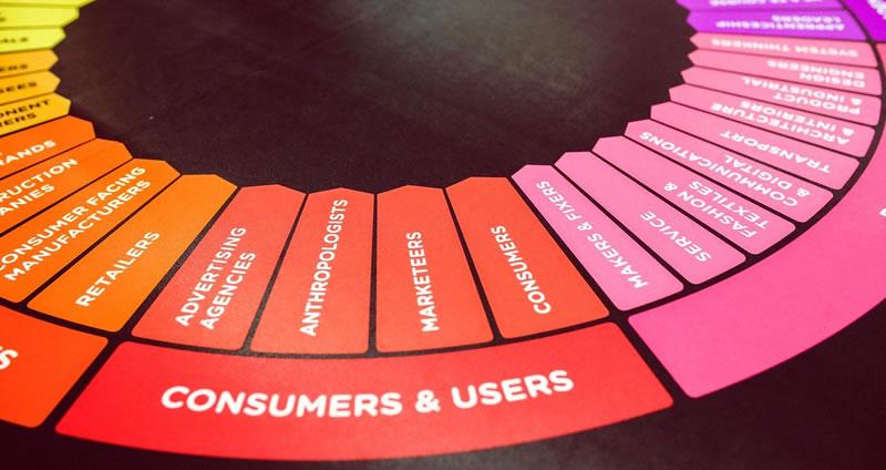 ed4da42074 A importância das cores no e-commerce - Cores em uma loja virtual